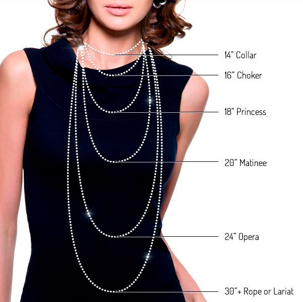 Necklace Lenght Guide Image